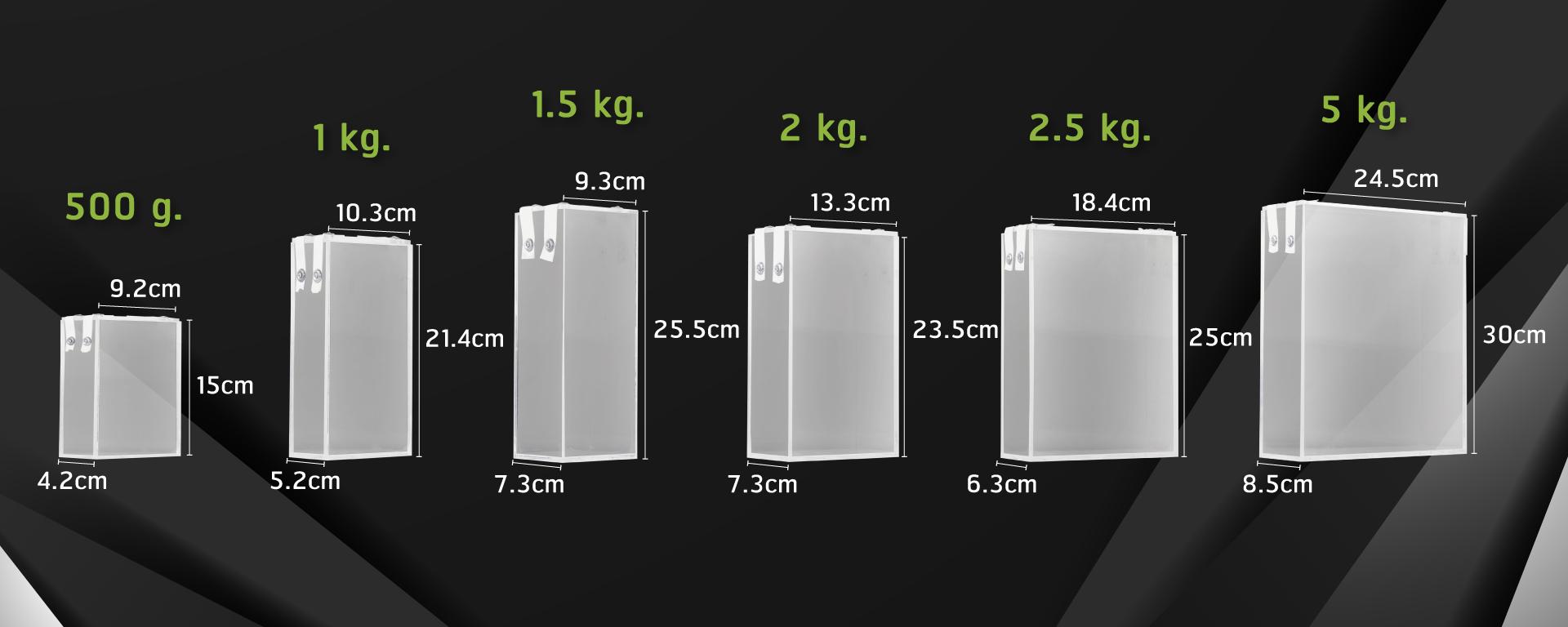 các kích thước và trọng lượng tương ứng của hộp định hình RB