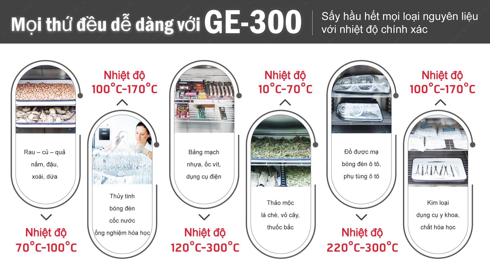 Tủ sấy không khí nóng-GE-300-3