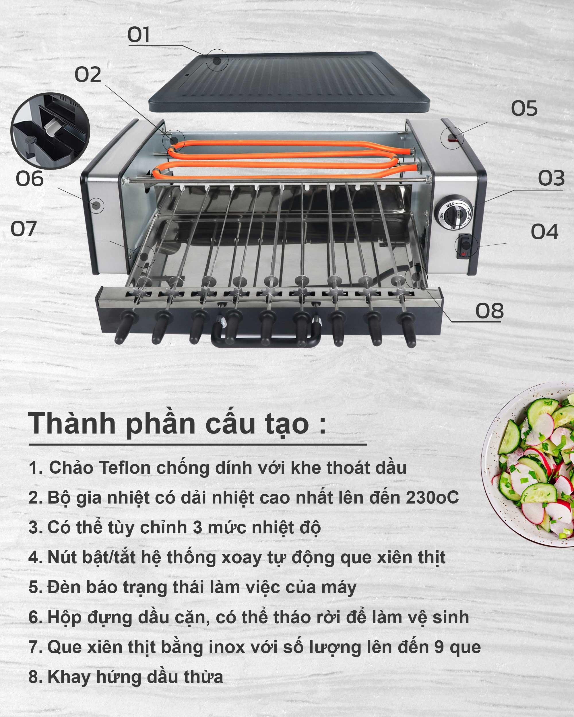 thành phần cấu tạo bếp nướng không khói BBQ GM-H