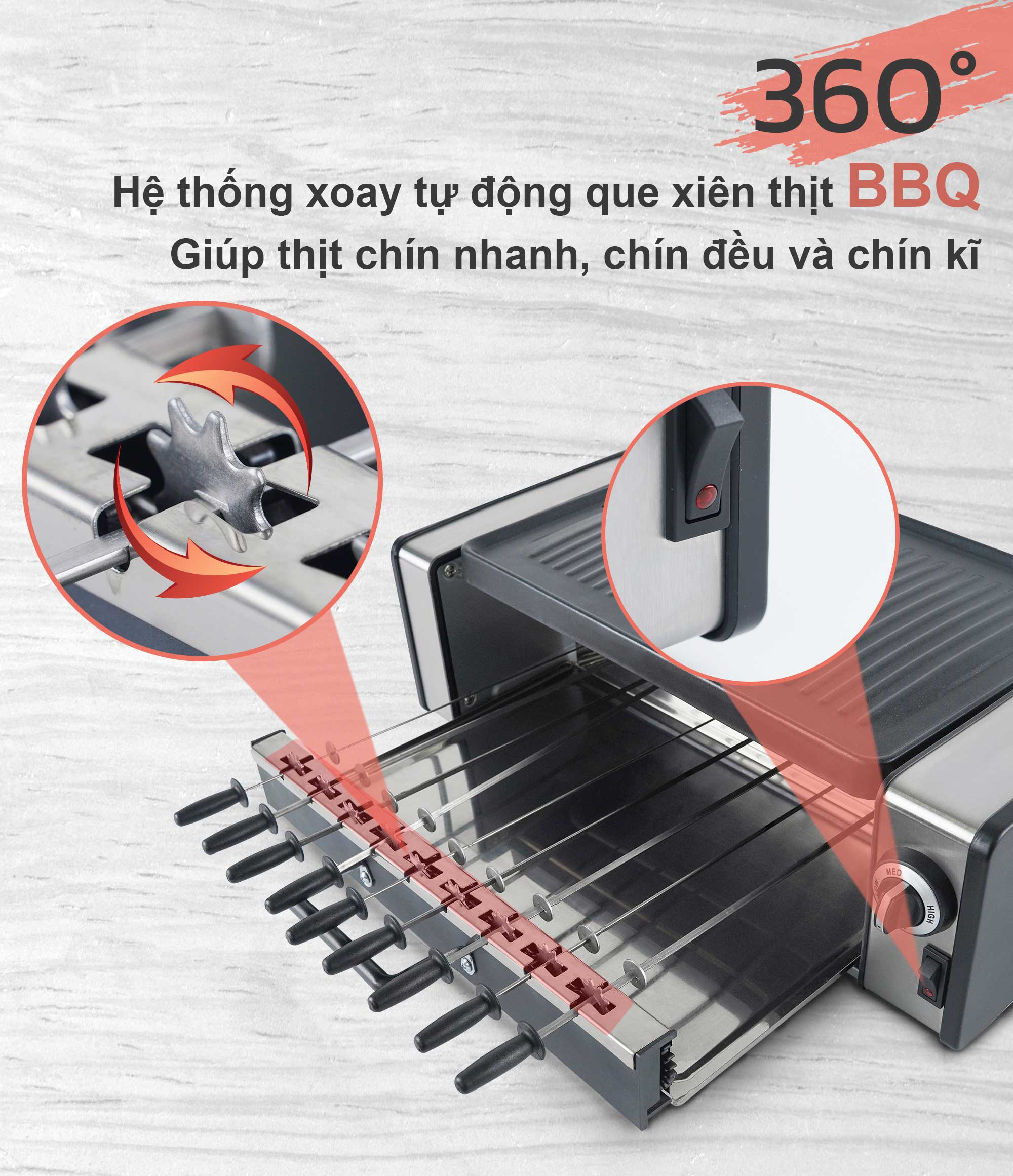 Bếp chiên nướng không khói GM-H có hệ thống xoay tự động